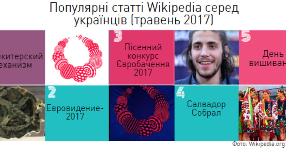 Євробачення, блокування російських ресурсів: топ-статей Wikipedia в травні.