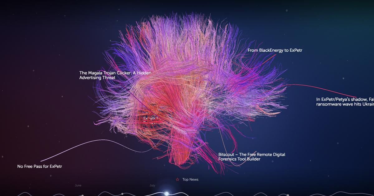 Вынос мозга: триумф украинского агентства в США