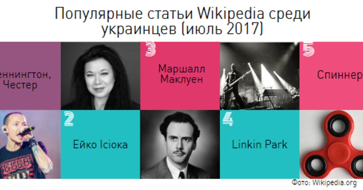 Спиннер, мать драконов и Linkin Park: топ Wikipedia за июль.