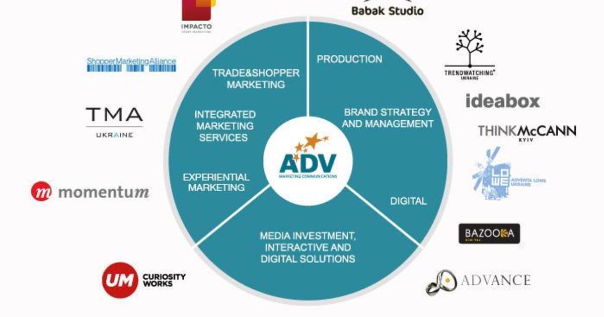 ТМА Украина, Импакто и Momentum выходят из группы АДВ.