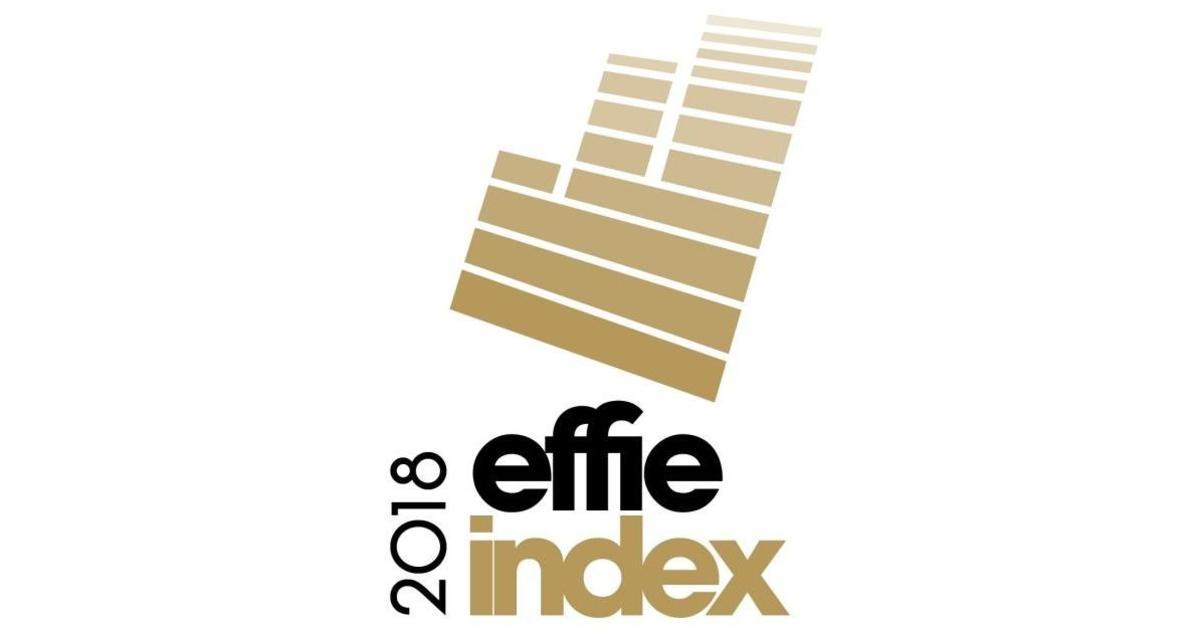 Три украинских агентства вошли в топ-10 Effie Effectiveness Index 2018.