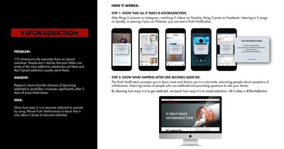 Социальный ролик 5foraddiction показал, что наркозависимым может стать каждый.