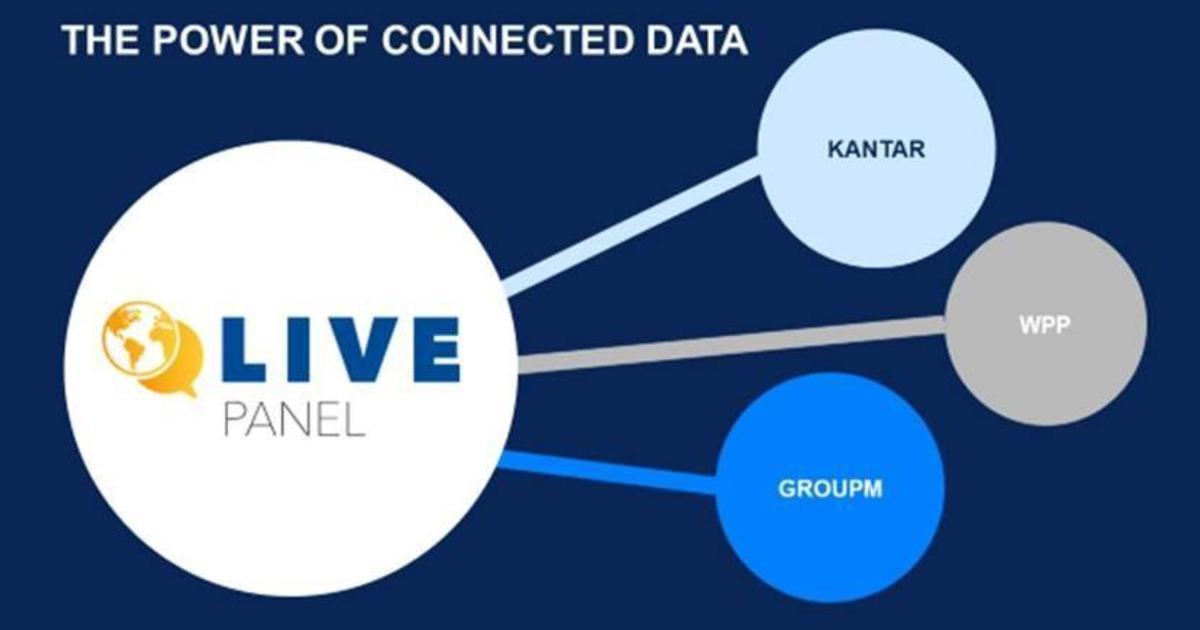 GroupM проводитиме дослідження LIVE Panel в Україні.