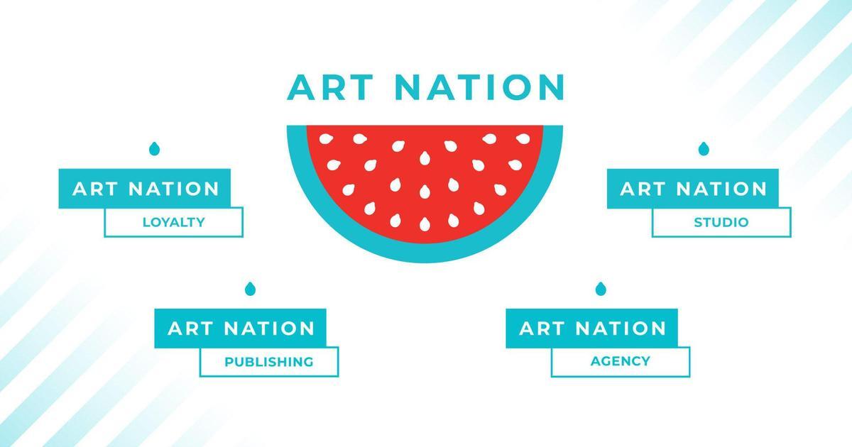 Art Nation объединила четыре компании в одной группе