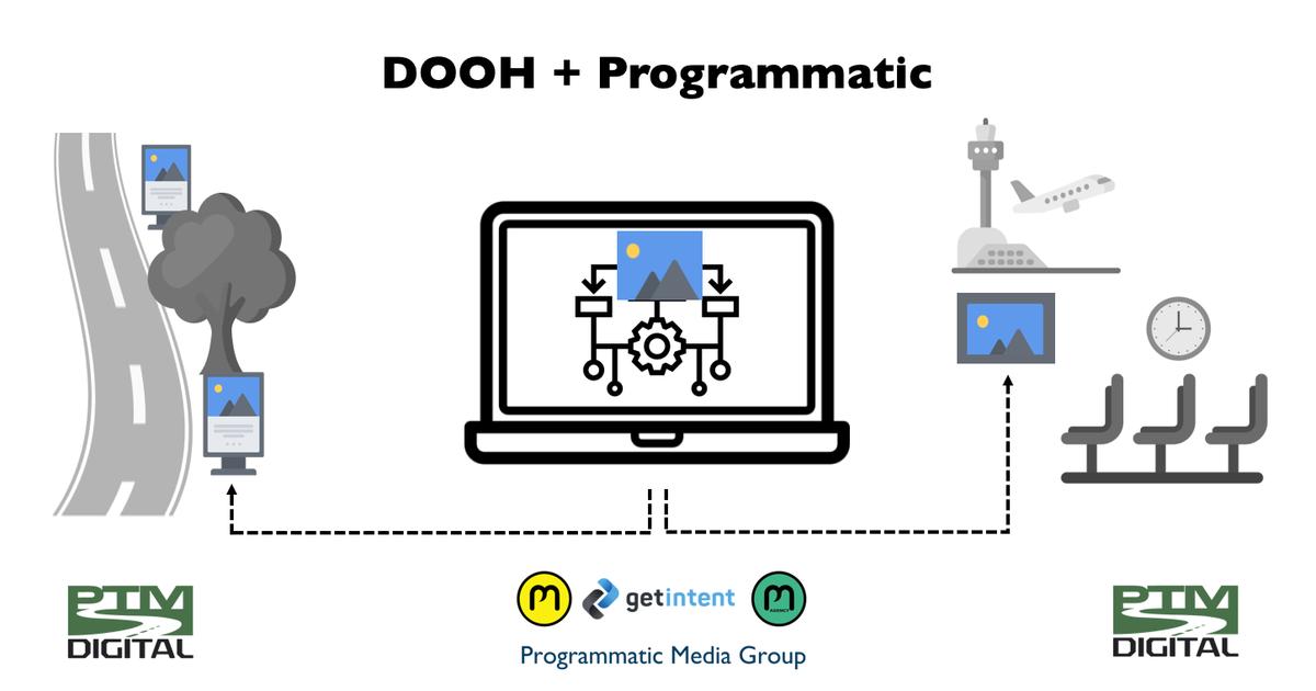 Programmatic Media Group и RTM-Digital интегрировали наружную рекламу и programmatic