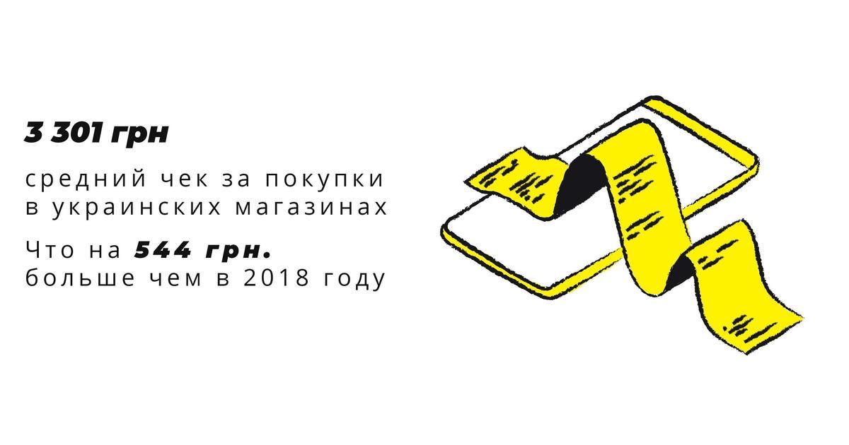 Черная Пятница в цифрах: украинцы потратили 74,4 млн грн на распродаже