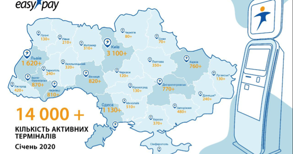 Что украинцы чаще всего оплачивают в терминалах. Исследование EasyPay