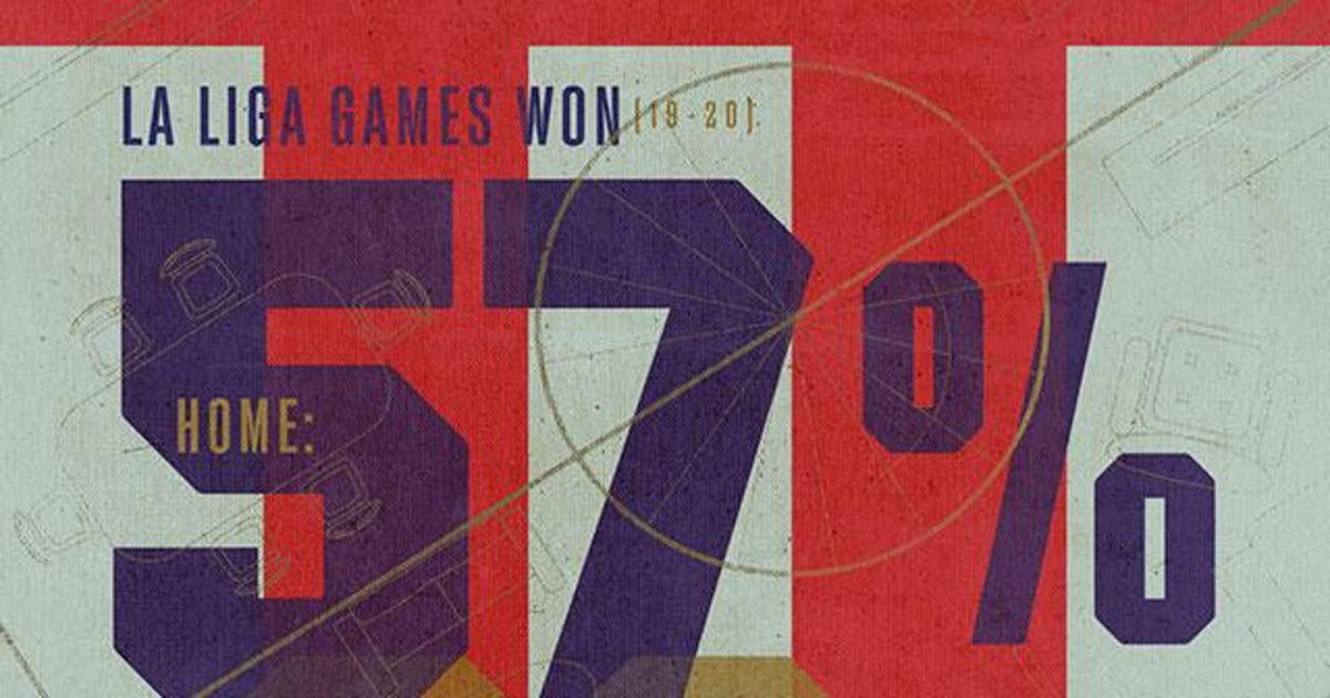 Испанский журнал призвал оставаться дома с помощью футбольной статистики