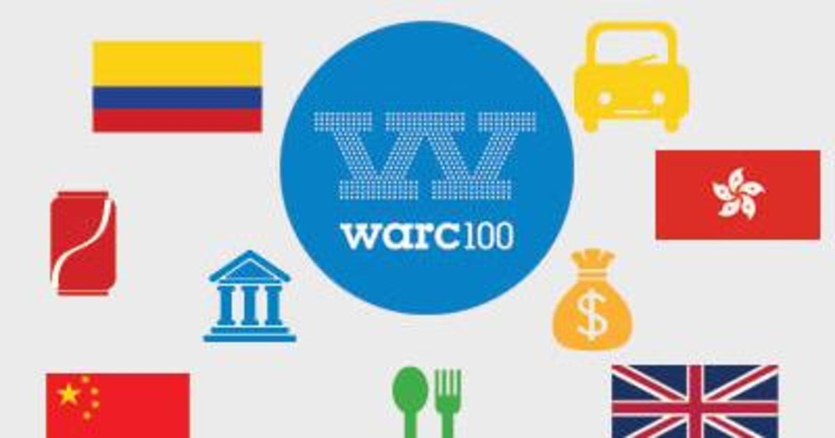 Украина заняла 20 место среди стран-рекламодателей по версии Warc 100.