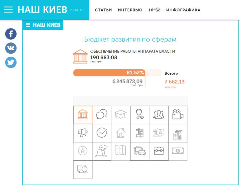 Порно сайты посетителей киева — pic 11