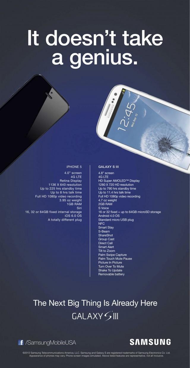 Компания Samsung использовала в своей рекламе смартфона Galaxy S III новинку от Apple смартфон iPhone 5. Об этом пишет издание Digital Trends.