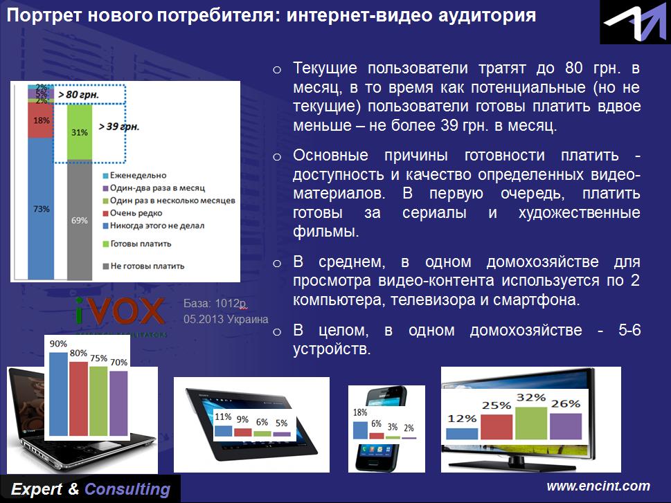 Развитие интернет-доступа стимулирует рост потребления платного телевидения, а также меняет привычную модель телесмотрения