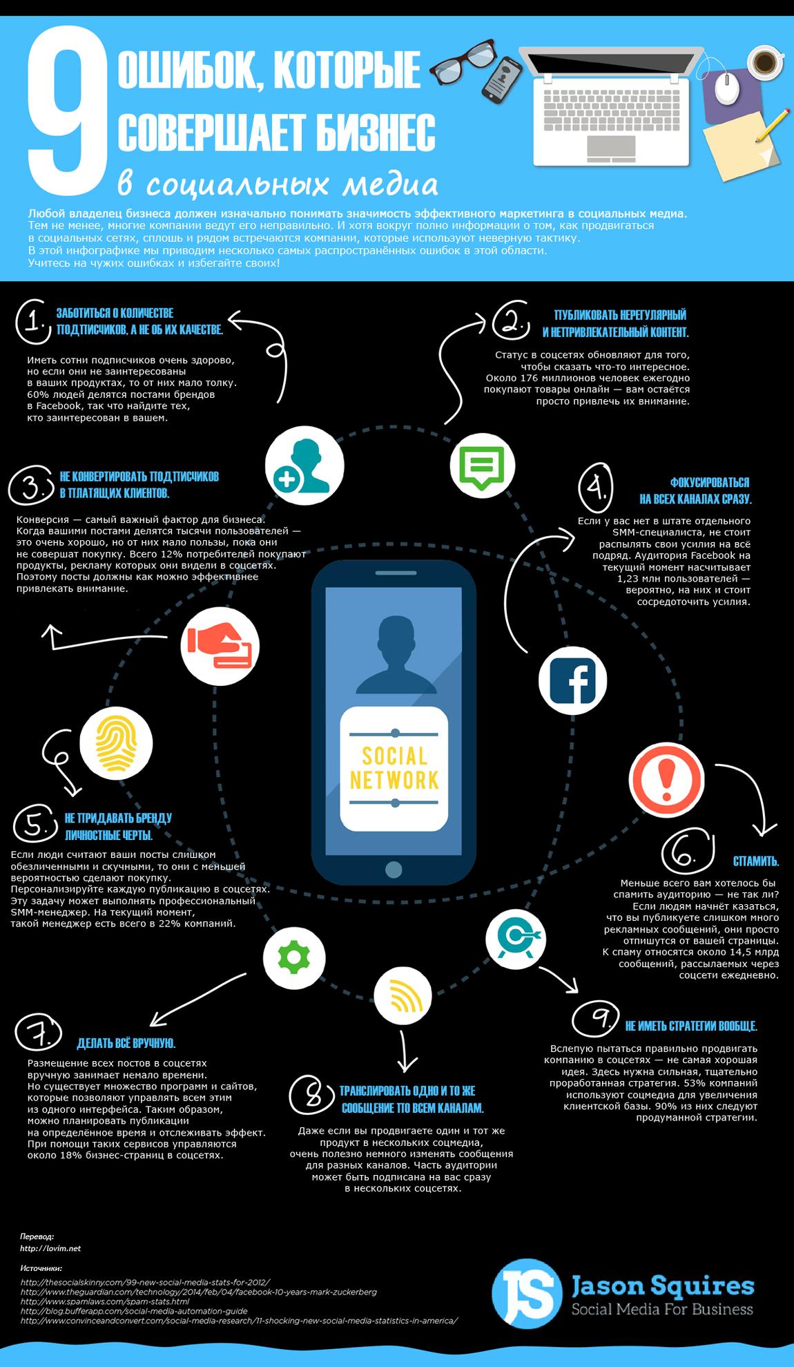 Девять самых распространённых ошибок SMM из инфографики предпринимателя Джейсона Сквайрса