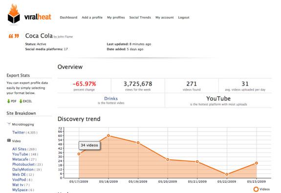 Каждый год в сети появляются новые инструменты для анализа и мониторинга социальных сетей