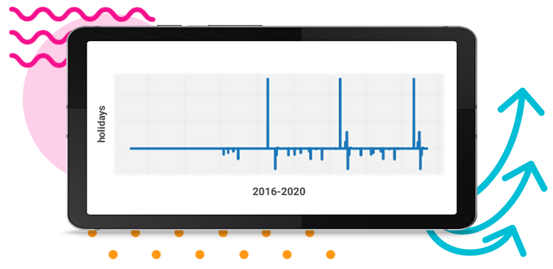 graph 2016-2020