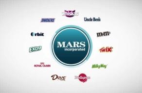 Компания Mars оказала помощь украинским врачам и детям с особенностями развития