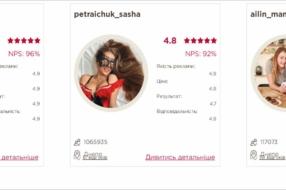 В Украине запустили сайт, оценивающий репутацию и эффективность инфлюенсеров