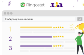 Результати рейтингу агентств контекстної реклами