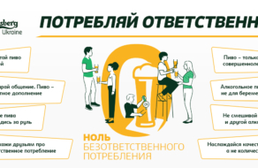 Carlsberg Ukraine призывает к ответственному потреблению пива