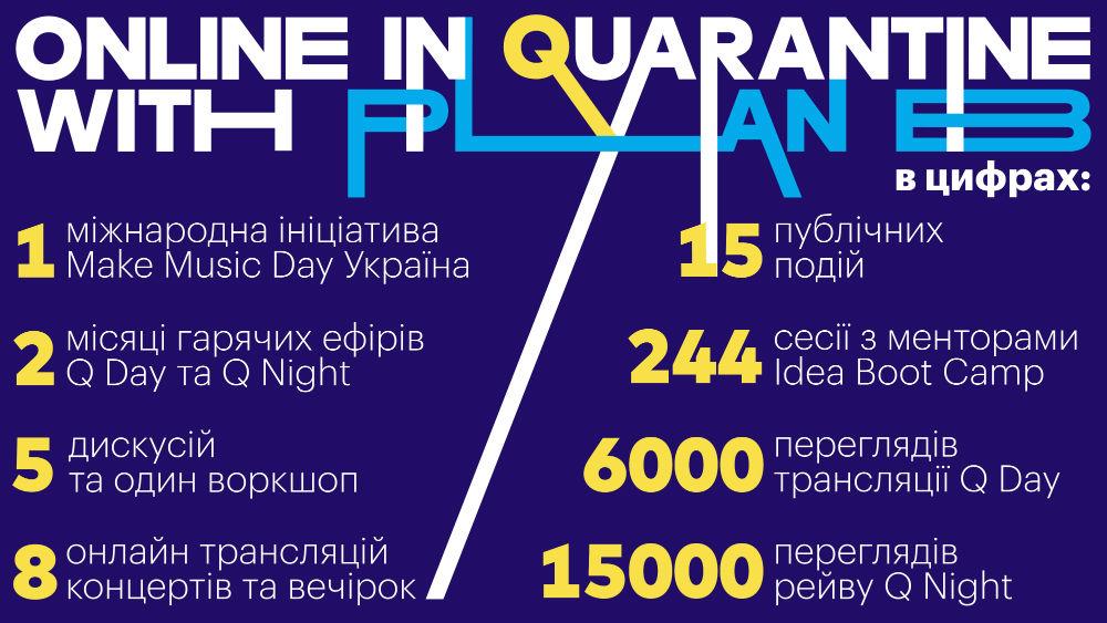 PlanB_Q_Numbers-03 (3)