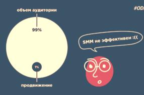 7 болей бренда: как не потратить бюджет на SMM впустую