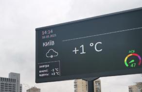 «РТМ Диджитал» добавил индекс качества воздуха в Киеве на свои цифровые панели